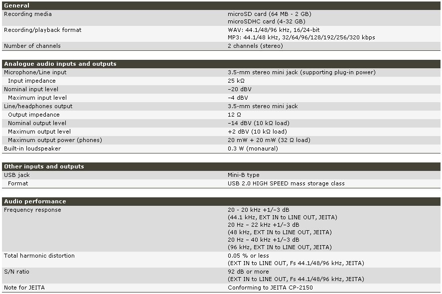 Registratore digitale TASCAM DR-05 caratteristiche tecniche 1